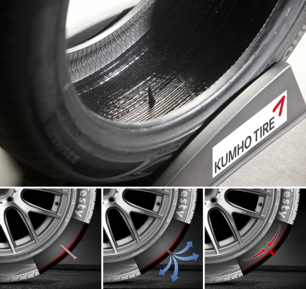 SELF-SEALING TYRE